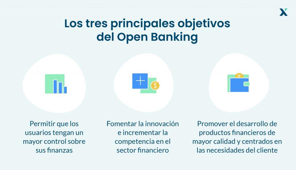 objetivos de open banking