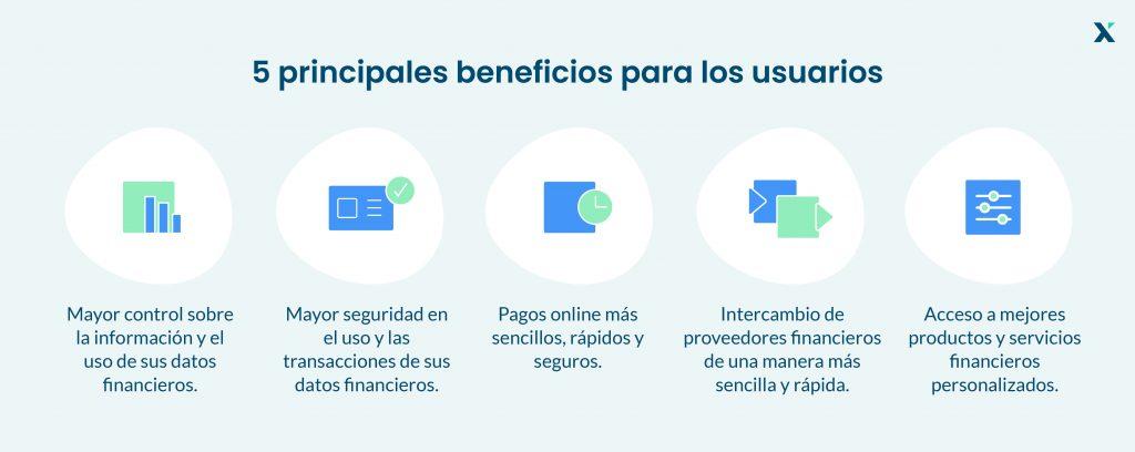 beneficios open banking