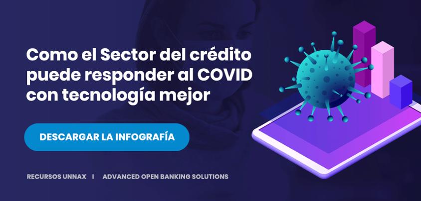 Infografia Covid Sector de Credito