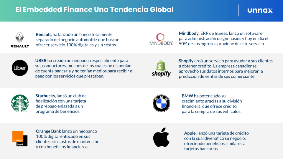 Ejemplos Embedded Finance
