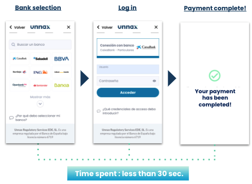 ecommerce payments fraud