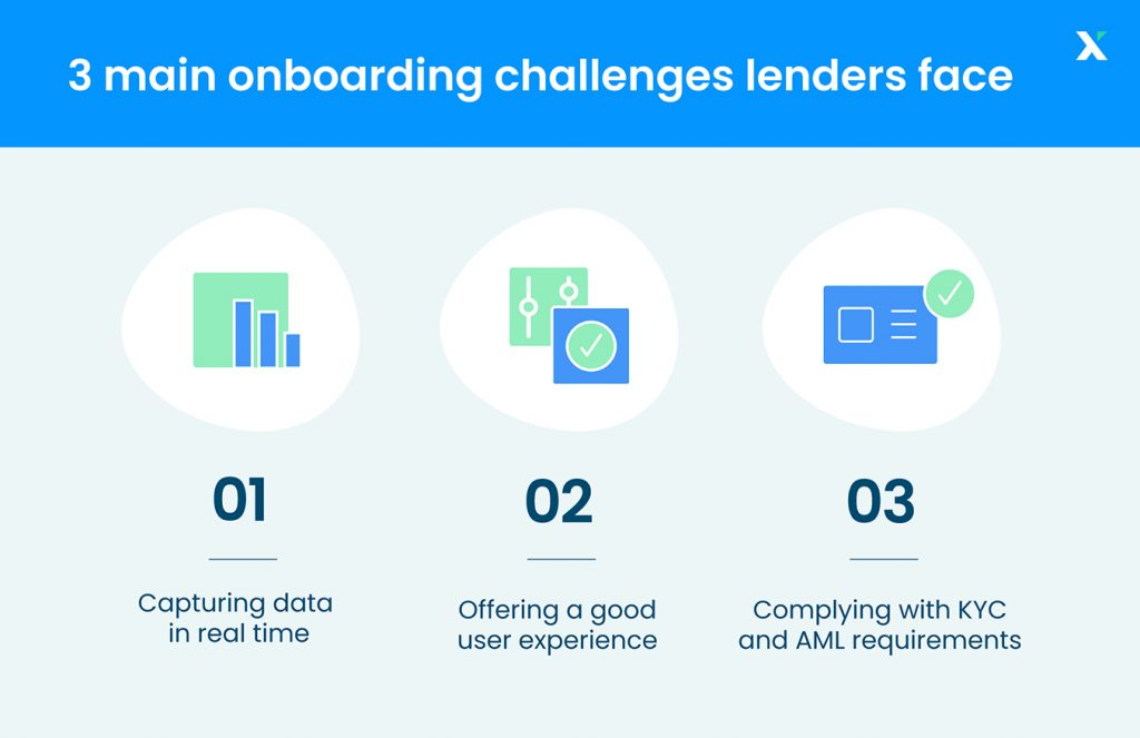 3 main onboarding challenges lenders face
