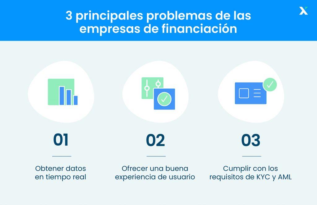 3 retos y problemas de lenders
