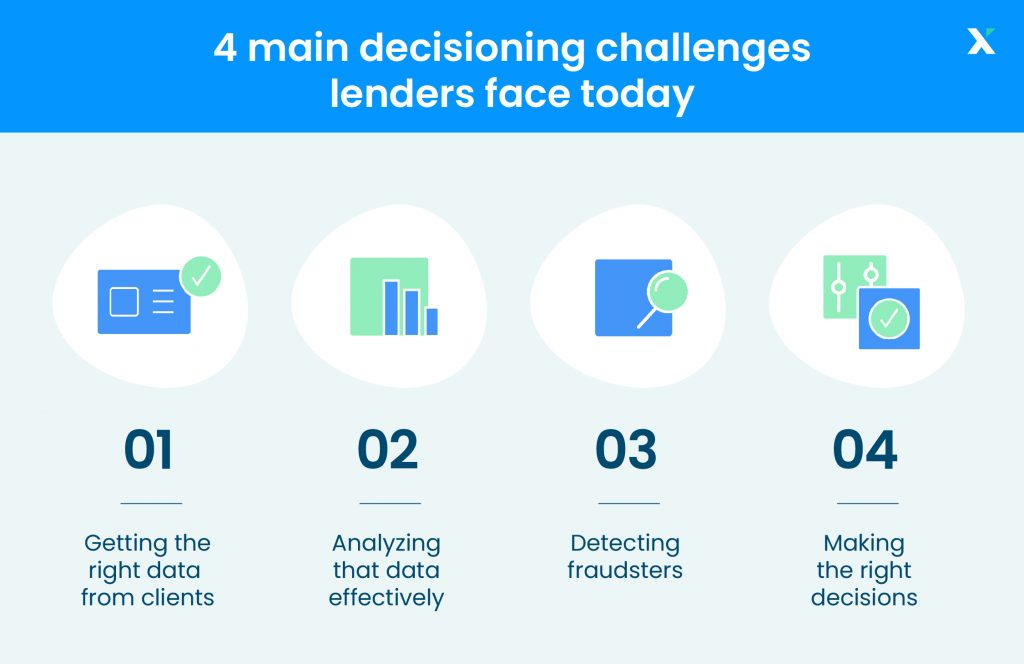 4 main decisioning challenges lenders face today
