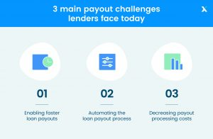 3 main payout challenges lenders face today